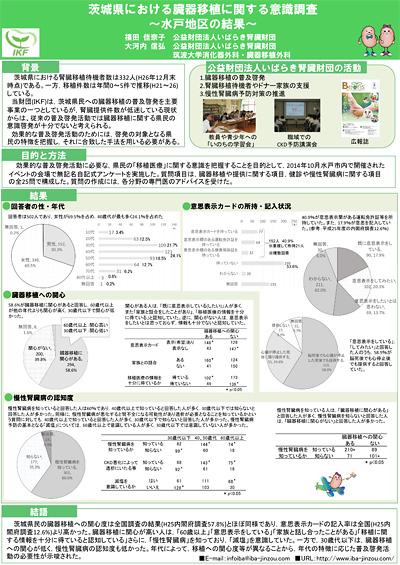 移植学会ポスター2015
