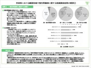 茨城県民の臓器移植と慢性腎臓病に関する意識調査結果-2